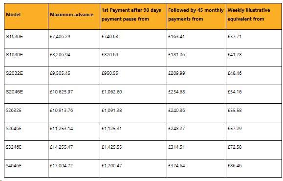 Access finance Aug21